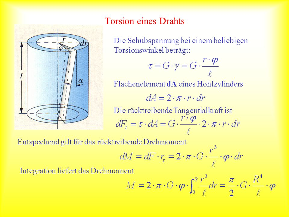Torsion eines Drahts Die Schubspannung bei einem beliebigen Torsionswinkel beträgt: Flächenelement dA eines Hohlzylinders.