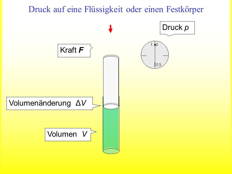 Druck auf eine Flüssigkeit oder einen Festkörper