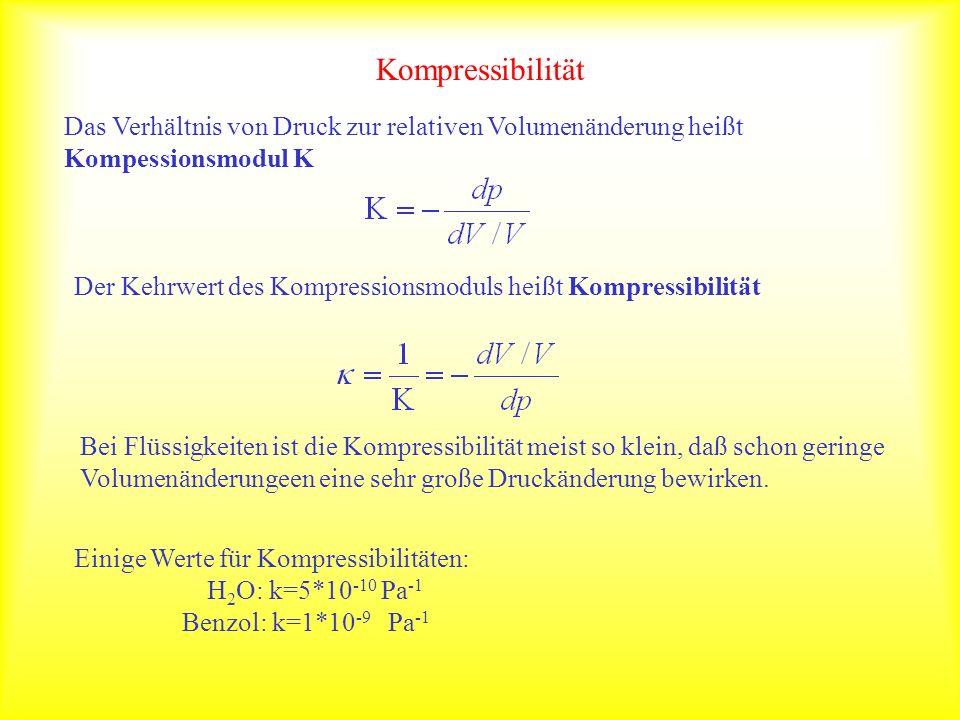 Kompressibilität Das Verhältnis von Druck zur relativen Volumenänderung heißt Kompessionsmodul K.