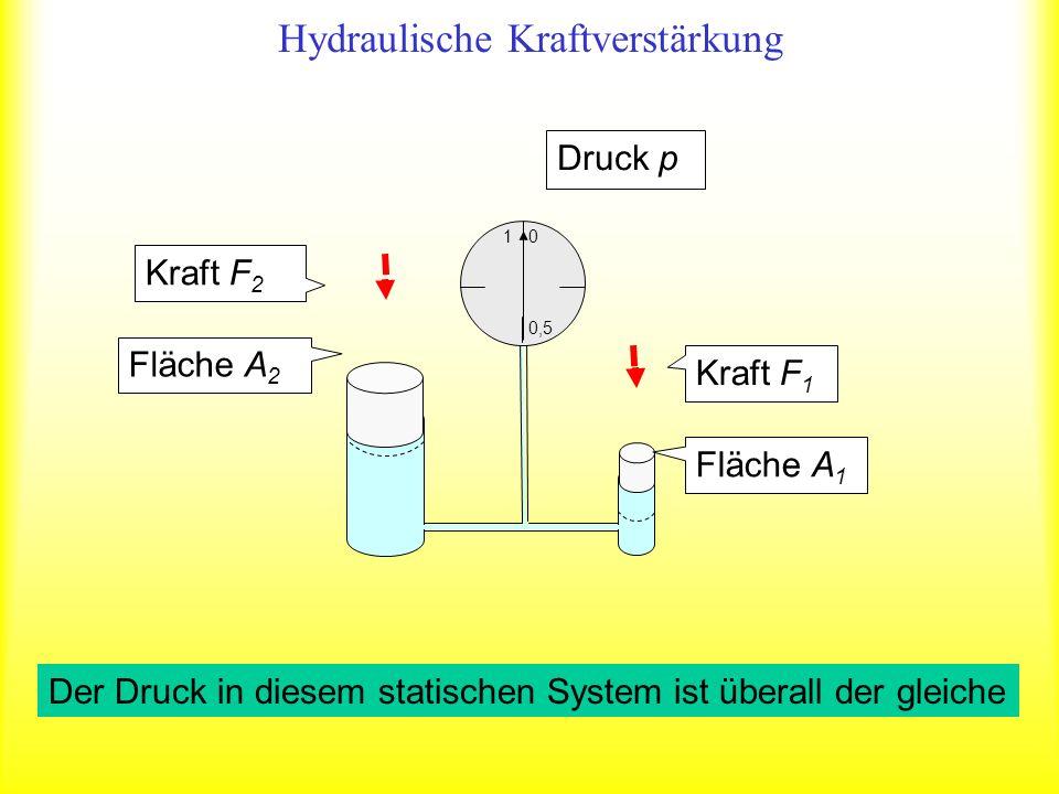 Hydraulische Kraftverstärkung
