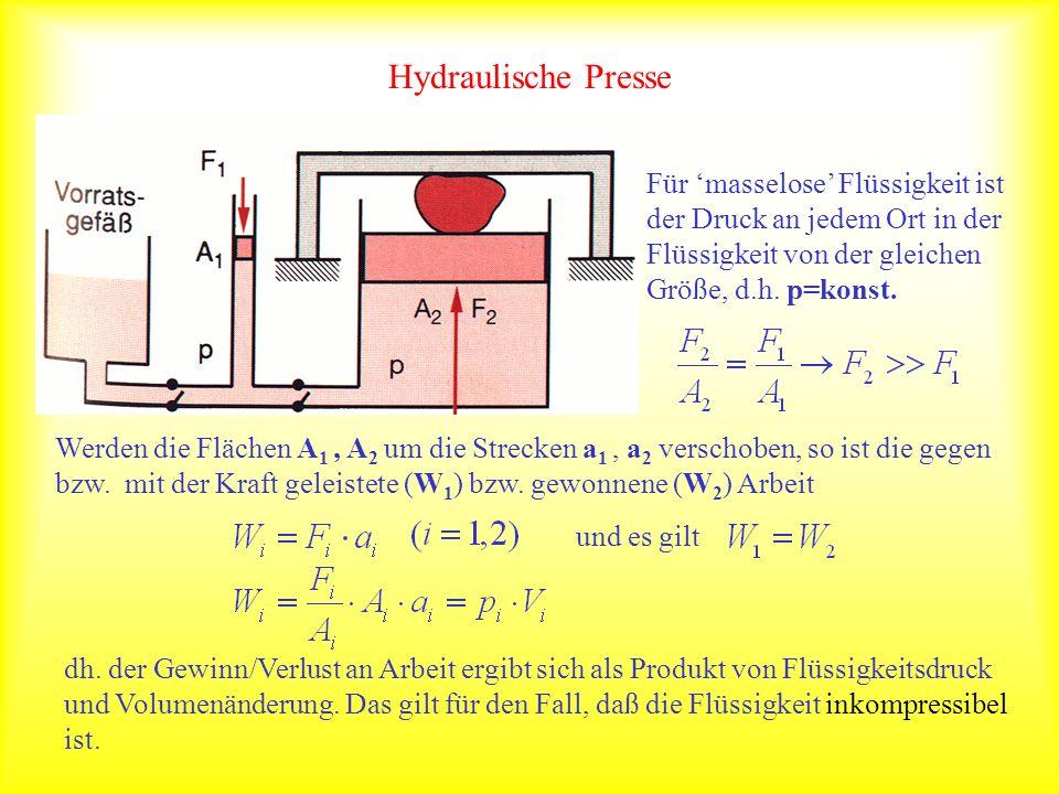 Hydraulische Presse Für 'masselose' Flüssigkeit ist der Druck an jedem Ort in der Flüssigkeit von der gleichen Größe, d.h. p=konst.