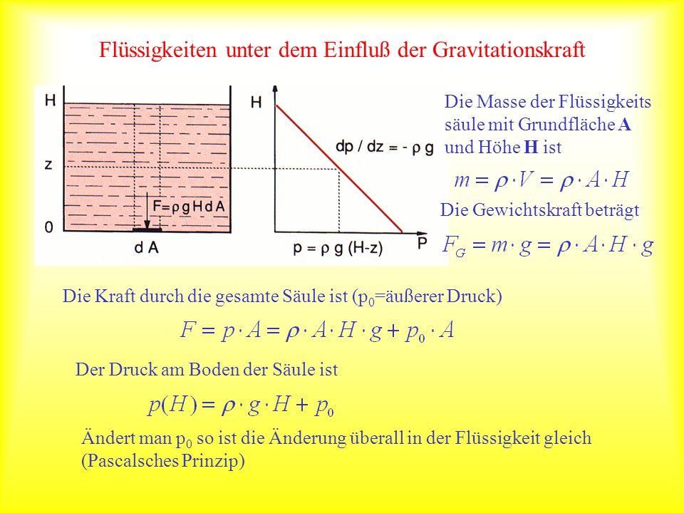 Flüssigkeiten unter dem Einfluß der Gravitationskraft