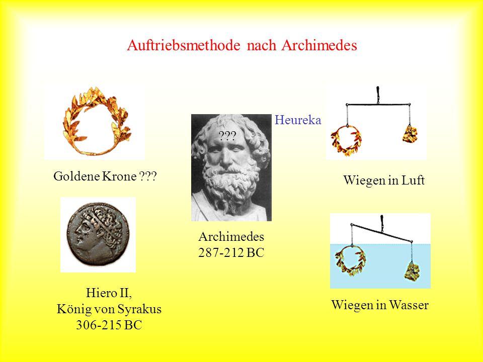 Auftriebsmethode nach Archimedes