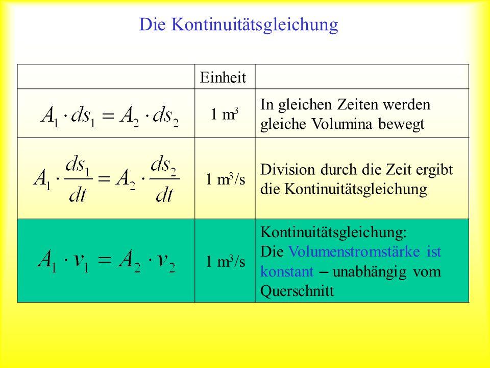 Die Kontinuitätsgleichung