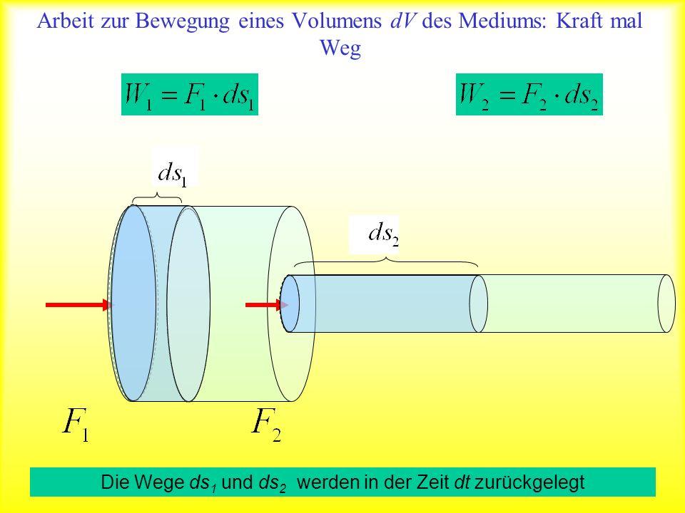 Arbeit zur Bewegung eines Volumens dV des Mediums: Kraft mal Weg