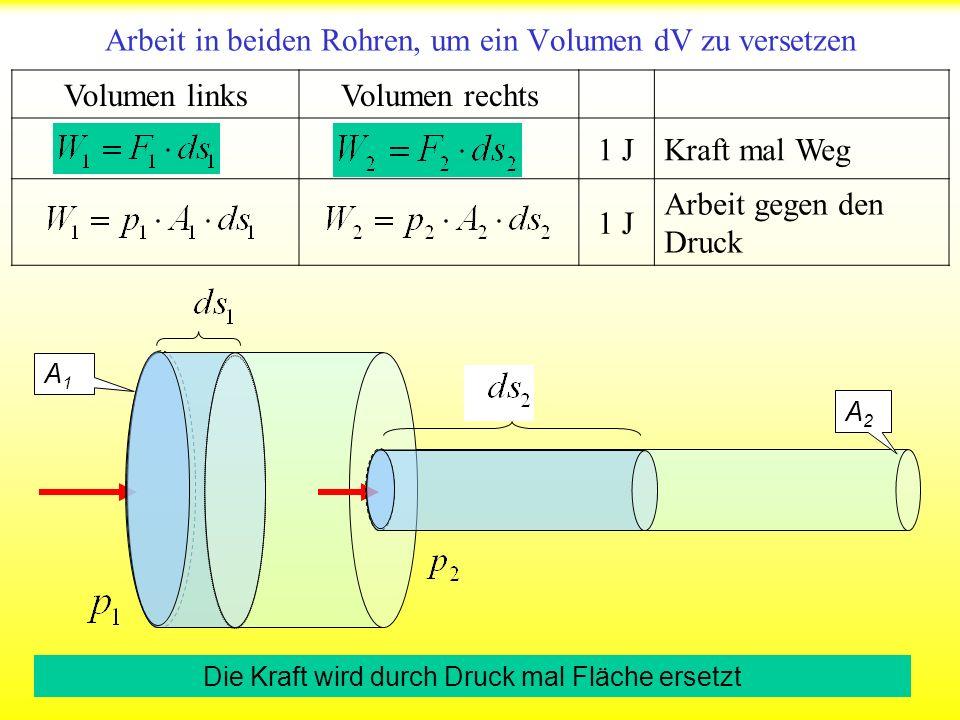 Arbeit in beiden Rohren, um ein Volumen dV zu versetzen
