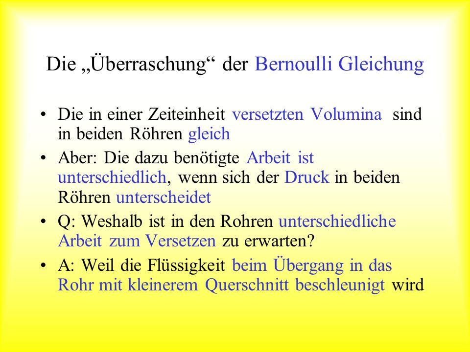 """Die """"Überraschung der Bernoulli Gleichung"""