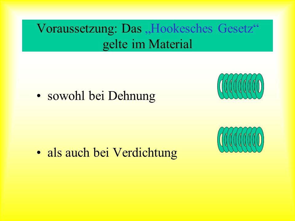 """Voraussetzung: Das """"Hookesches Gesetz gelte im Material"""