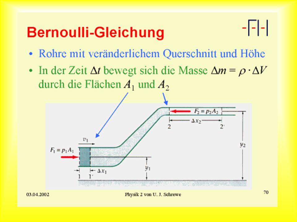 Bernoulli-Gleichung