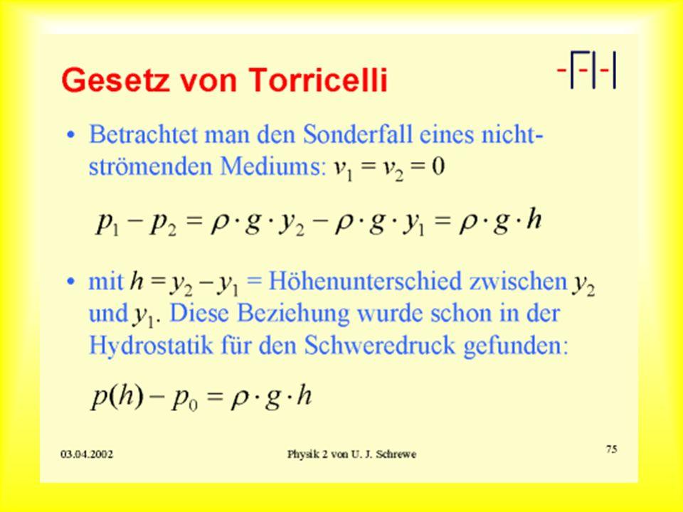 Gesetz von Torricelli