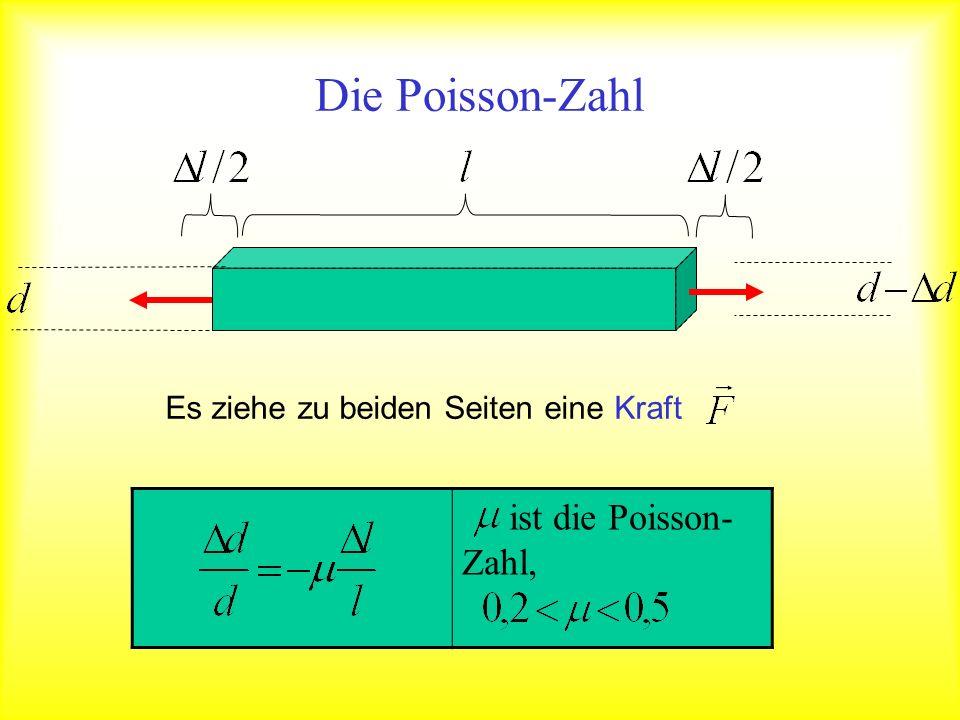 Poissonzahl