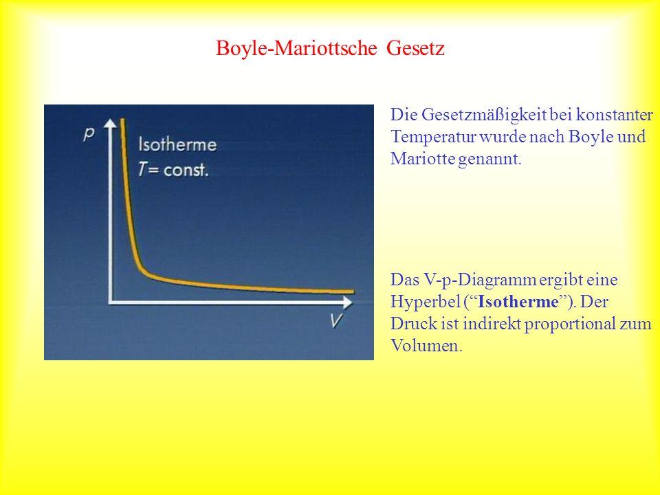 Boyle-Mariottsche Gesetz