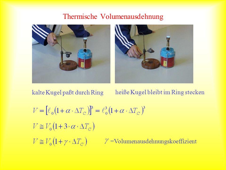Thermische Volumenausdehnung