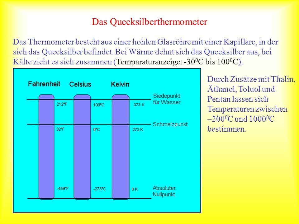 Das Quecksilberthermometer