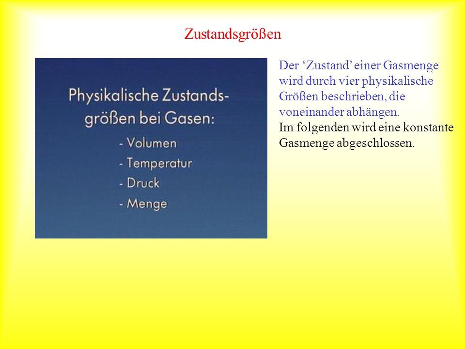 Zustandsgrößen Der 'Zustand' einer Gasmenge wird durch vier physikalische Größen beschrieben, die voneinander abhängen.