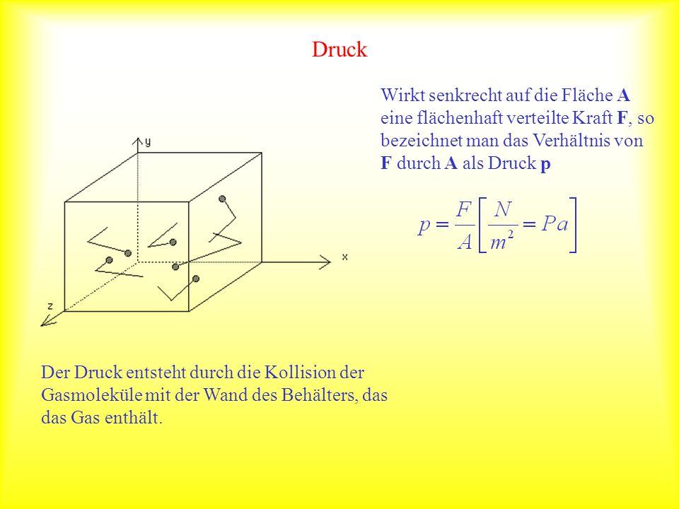 Druck Wirkt senkrecht auf die Fläche A eine flächenhaft verteilte Kraft F, so bezeichnet man das Verhältnis von F durch A als Druck p.