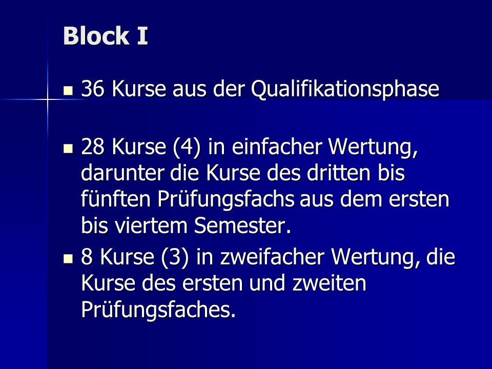 Block I 36 Kurse aus der Qualifikationsphase