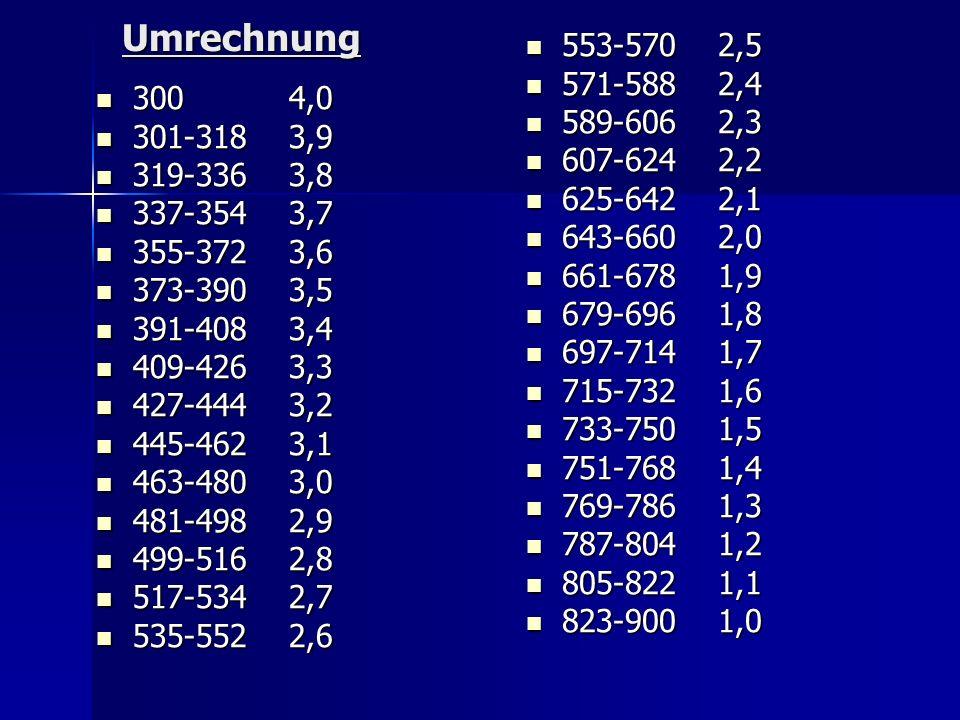 Umrechnung 553-570 2,5. 571-588 2,4. 589-606 2,3. 607-624 2,2. 625-642 2,1. 643-660 2,0. 661-678 1,9.