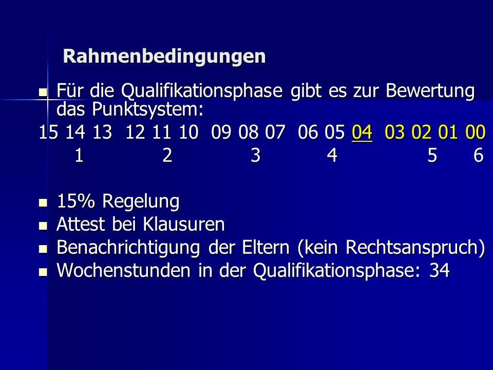 Rahmenbedingungen Für die Qualifikationsphase gibt es zur Bewertung das Punktsystem: 15 14 13 12 11 10 09 08 07 06 05 04 03 02 01 00.