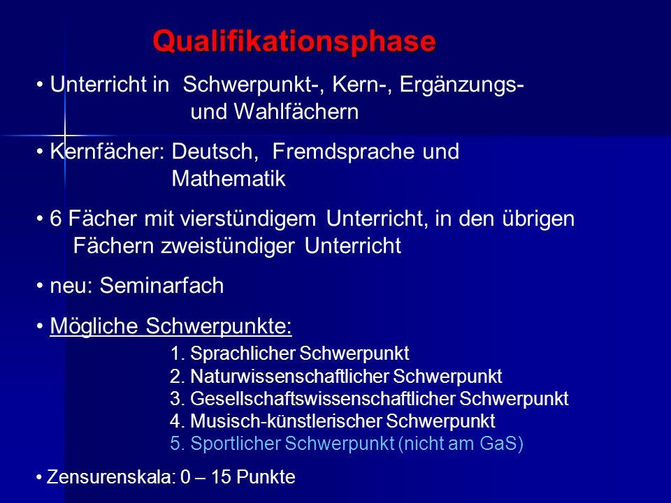 QualifikationsphaseUnterricht in Schwerpunkt-, Kern-, Ergänzungs- und Wahlfächern.