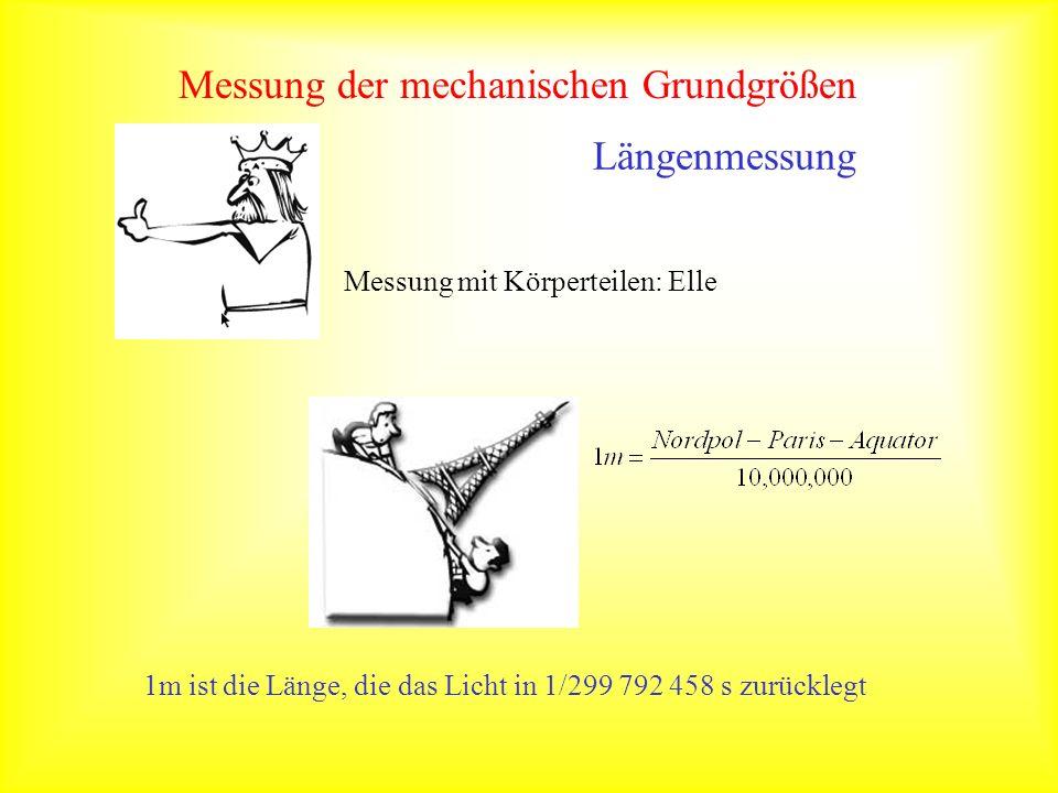 Messung der mechanischen Grundgrößen Längenmessung