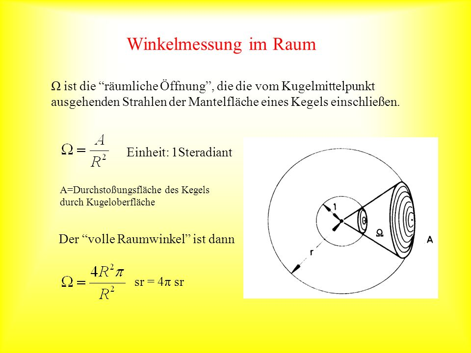 Winkelmessung im Raum Ω ist die räumliche Öffnung , die die vom Kugelmittelpunkt ausgehenden Strahlen der Mantelfläche eines Kegels einschließen.