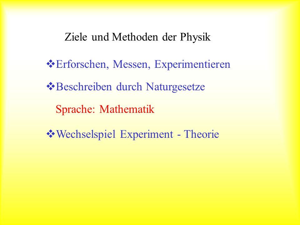 Ziele und Methoden der Physik