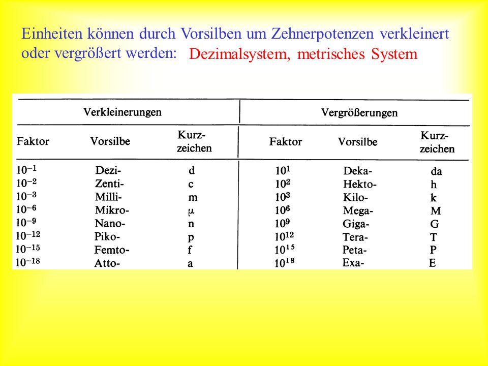Dezimalsystem, metrisches System