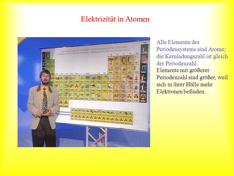 Elektrizität in Atomen