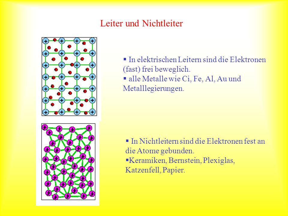Leiter und Nichtleiter