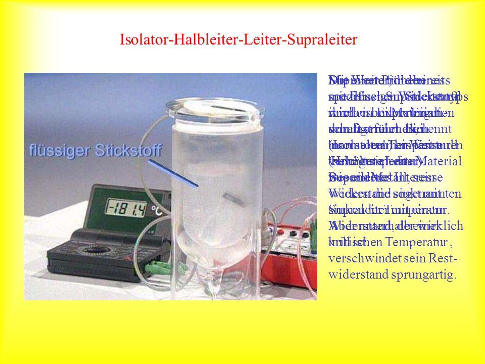 Isolator-Halbleiter-Leiter-Supraleiter