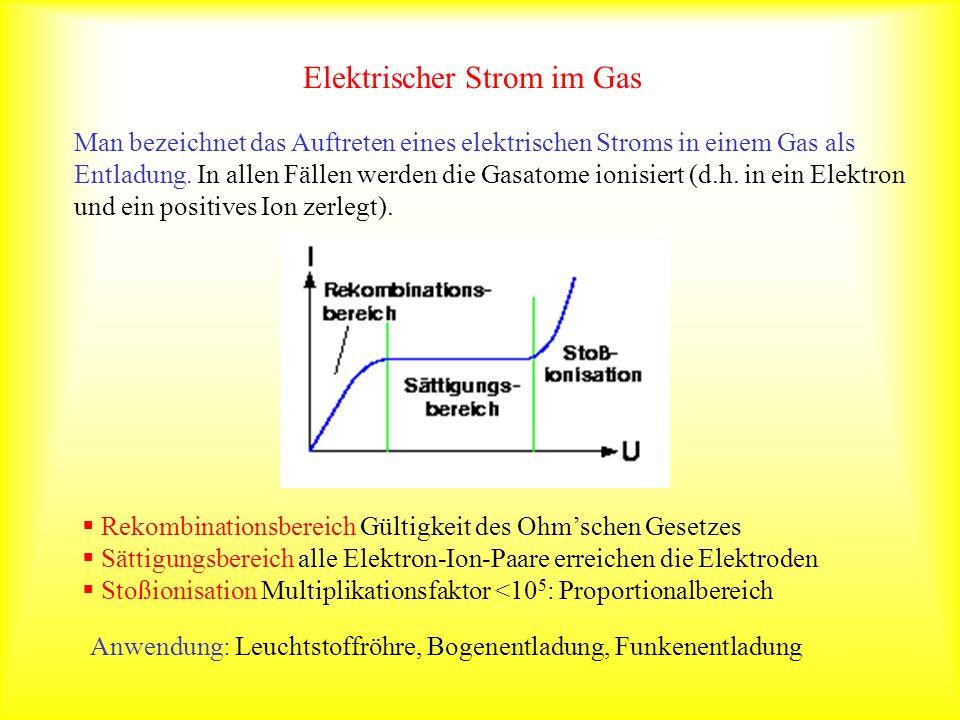 Elektrischer Strom im Gas