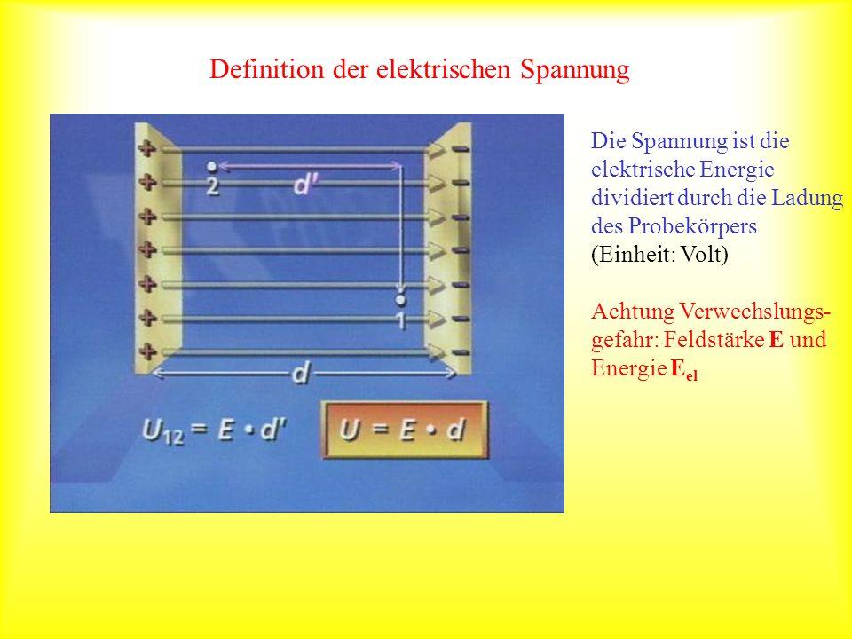 Definition der elektrischen Spannung
