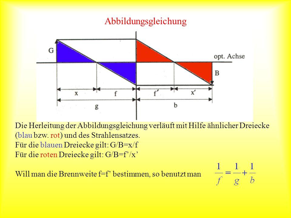 Abbildungsgleichung Die Herleitung der Abbildungsgleichung verläuft mit Hilfe ähnlicher Dreiecke (blau bzw. rot) und des Strahlensatzes.