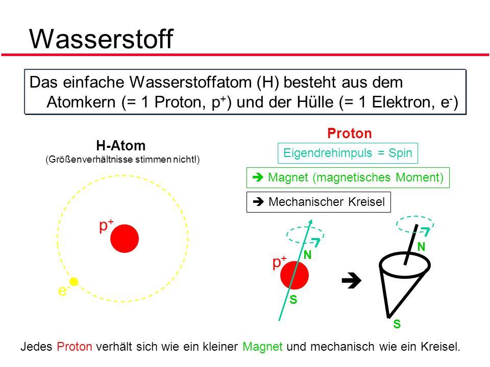 Wasserstoff Das einfache Wasserstoffatom (H) besteht aus dem Atomkern (= 1 Proton, p+) und der Hülle (= 1 Elektron, e-)