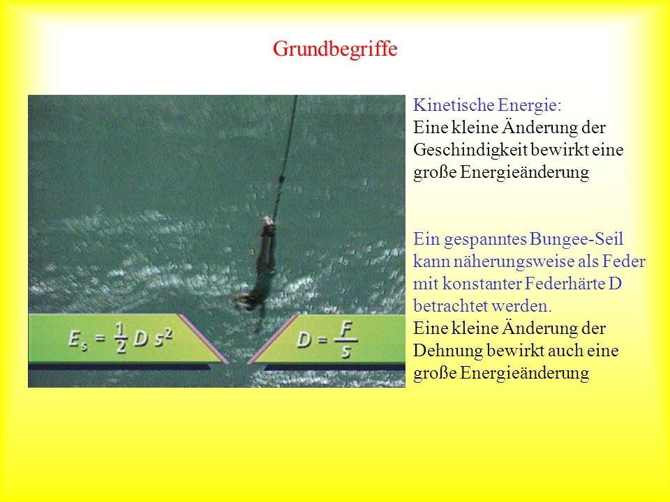 Grundbegriffe Kinetische Energie: