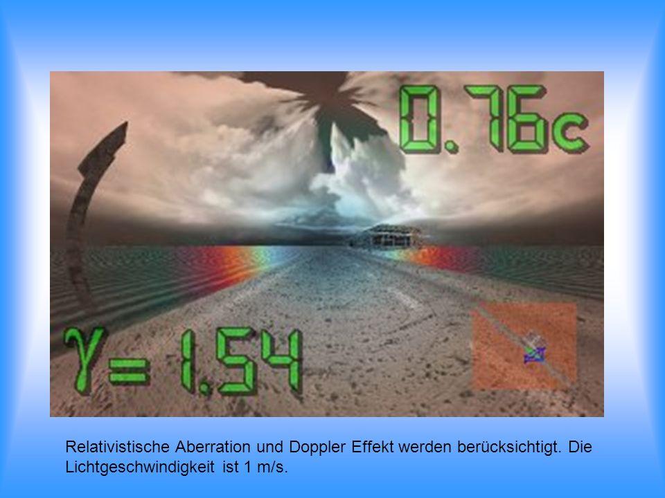 Relativistische Aberration und Doppler Effekt werden berücksichtigt