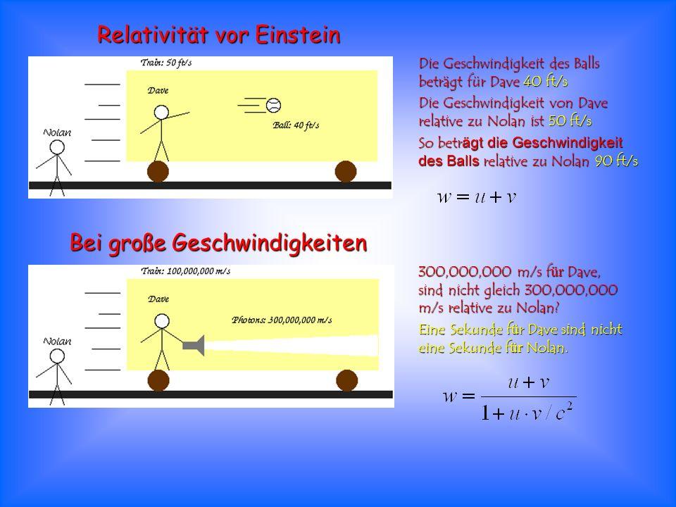 Relativität vor Einstein