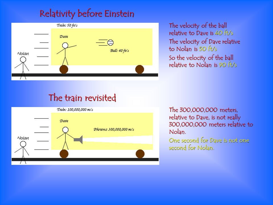 Relativity before Einstein