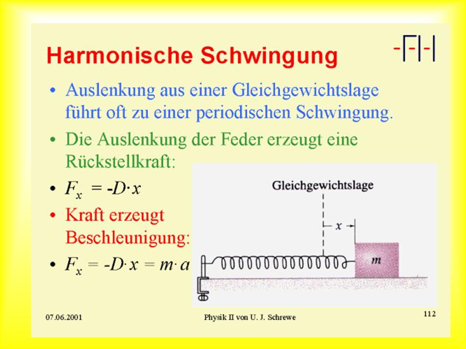 Harmonische Schwingung