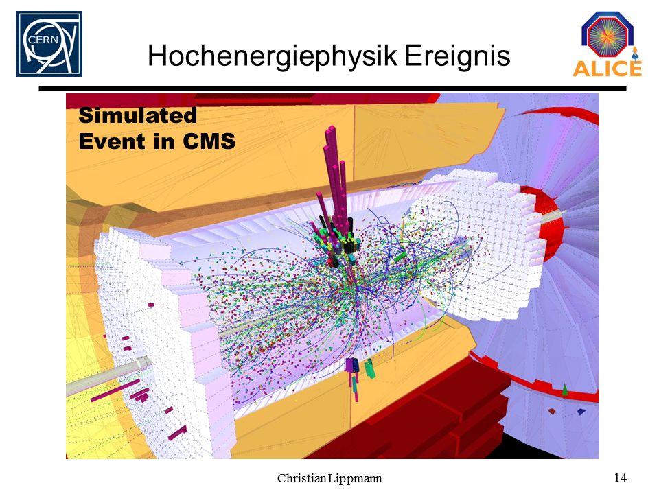 Hochenergiephysik Ereignis
