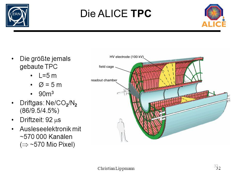 Die ALICE TPC Die größte jemals gebaute TPC L=5 m Ø = 5 m 90m3