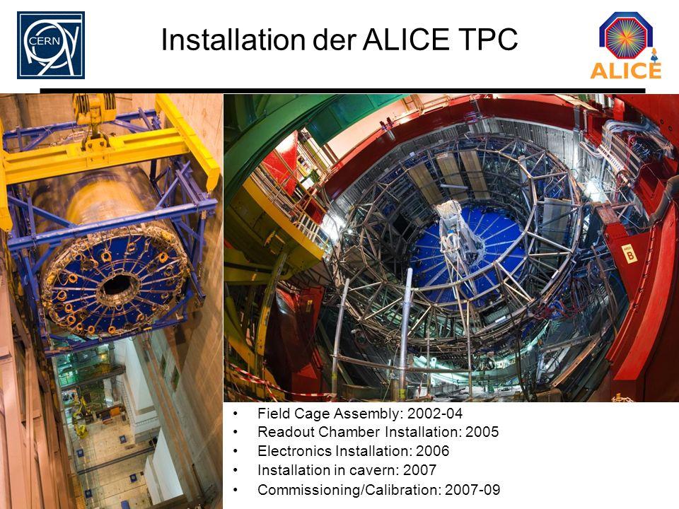 Installation der ALICE TPC