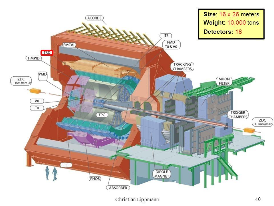 Size: 16 x 26 meters Weight: 10,000 tons Detectors: 18 40