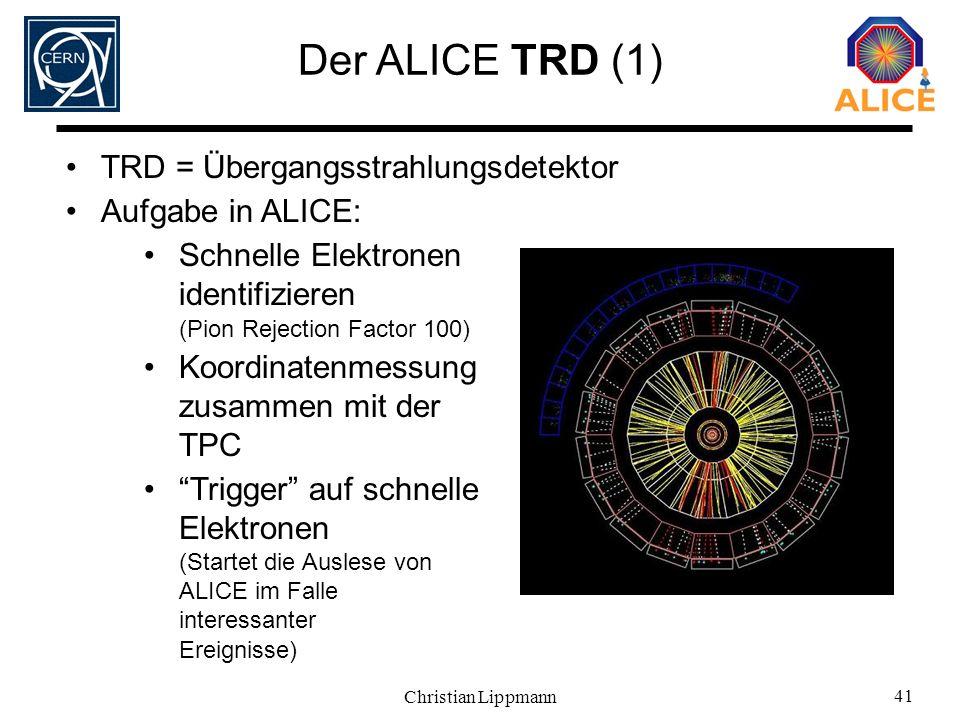Der ALICE TRD (1) TRD = Übergangsstrahlungsdetektor Aufgabe in ALICE: