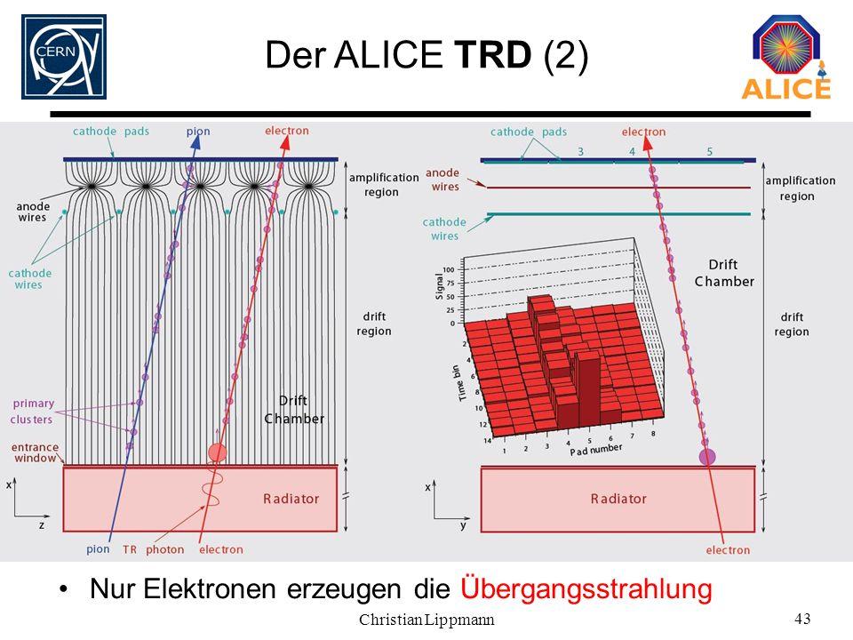 Der ALICE TRD (2) Nur Elektronen erzeugen die Übergangsstrahlung