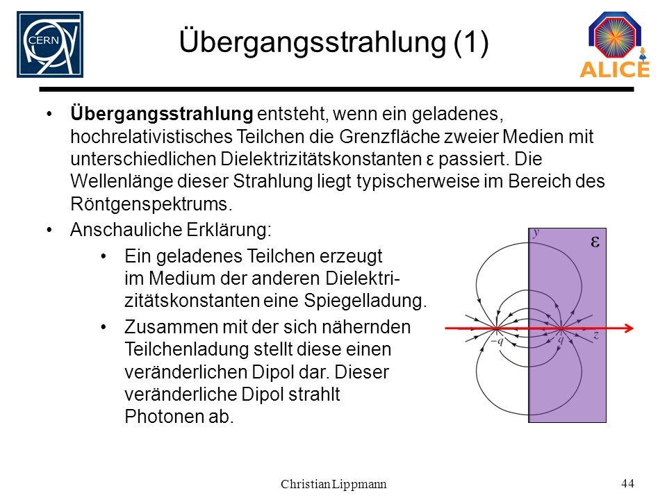 Übergangsstrahlung (1)