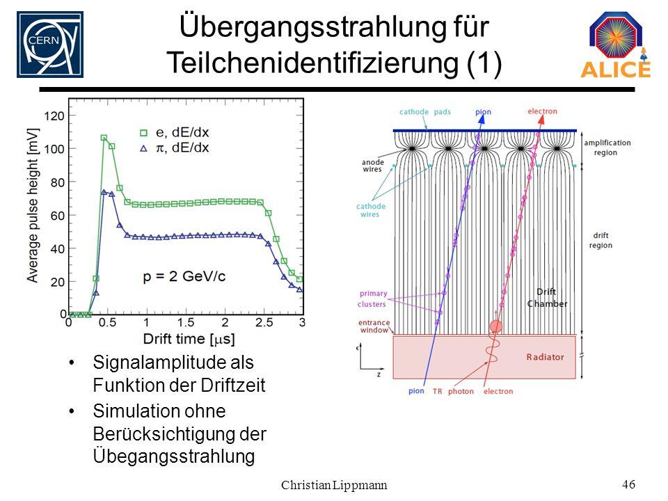 Übergangsstrahlung für Teilchenidentifizierung (1)