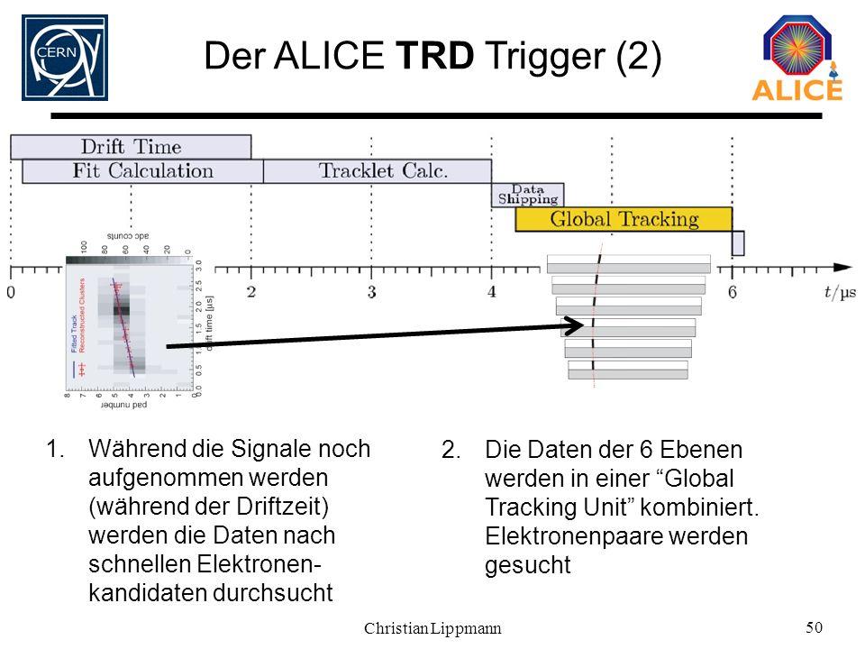 Der ALICE TRD Trigger (2)