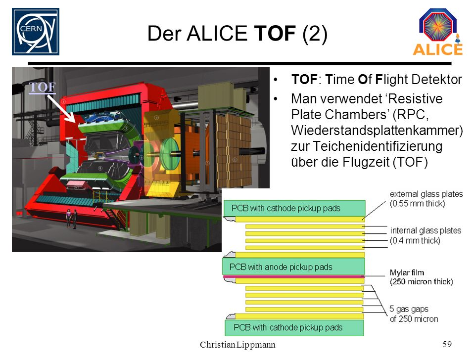 Der ALICE TOF (2) TOF: Time Of Flight Detektor TOF